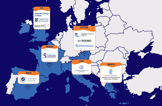 Map of SONICOM partners